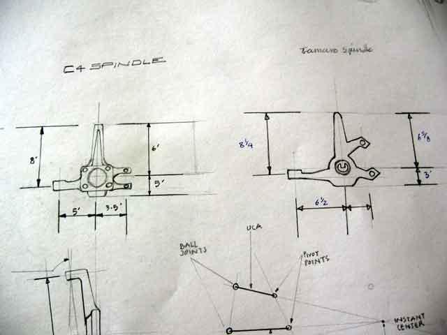 Suspension Modeling – Spindle | Oversteer Garage