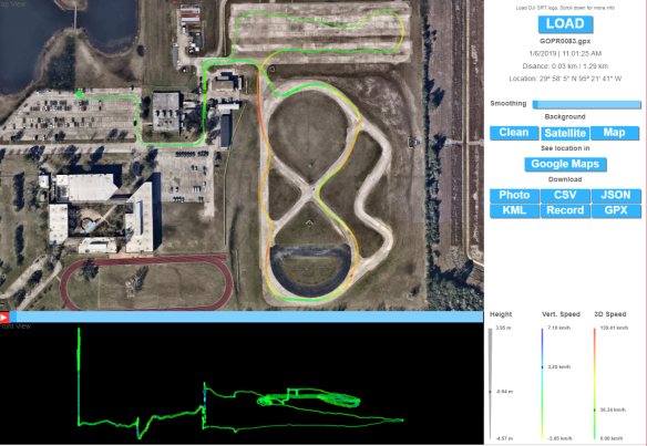 Extracting and Comparing Autocross Runs from GoPro Hero data